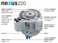 Nexus 220 průřez
