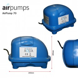Vzduchovací motory